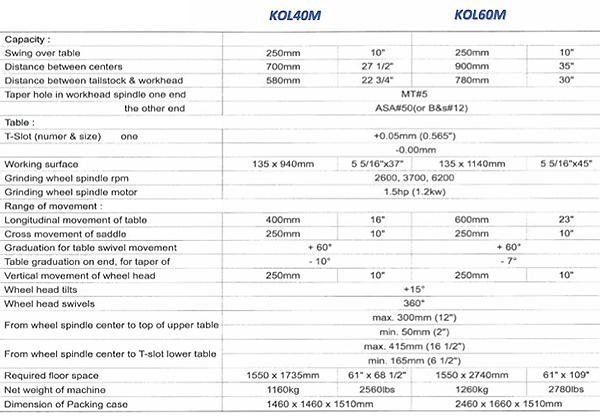 kol40m-table.jpg