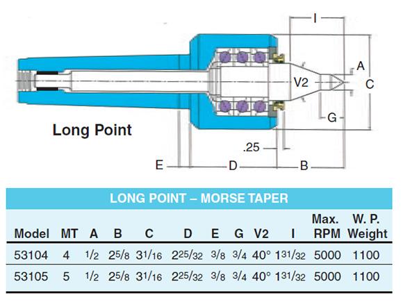 riten-c4t-long-point-specs.jpg