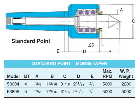 riten-c4t-standard-point-specs.jpg