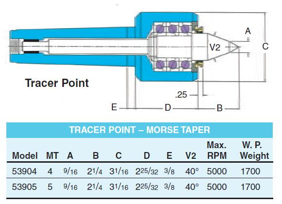riten-c4t-tracer-point-specs.jpg
