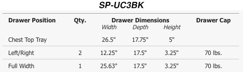 sp-uc3bk-table.jpg