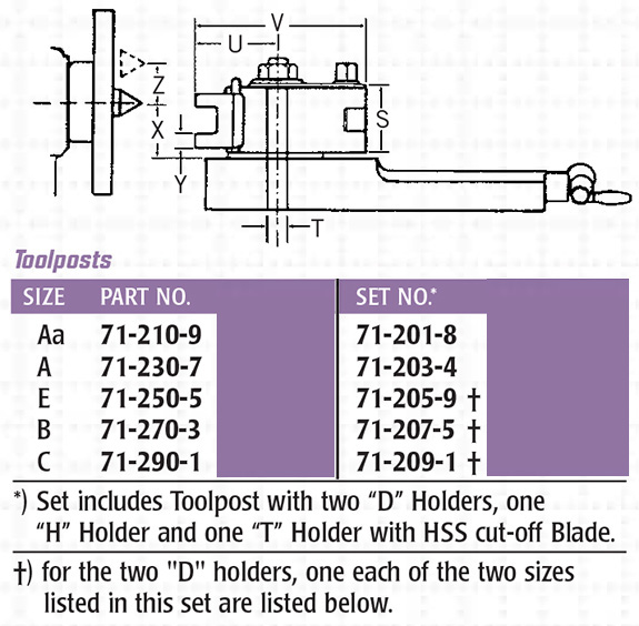 SPI Swiss Multiquick: 40 Position Quick Change Tool Holder
