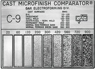 GAR C-9 Cast Microfinish Comparator Surface Roughness Scale - 16039