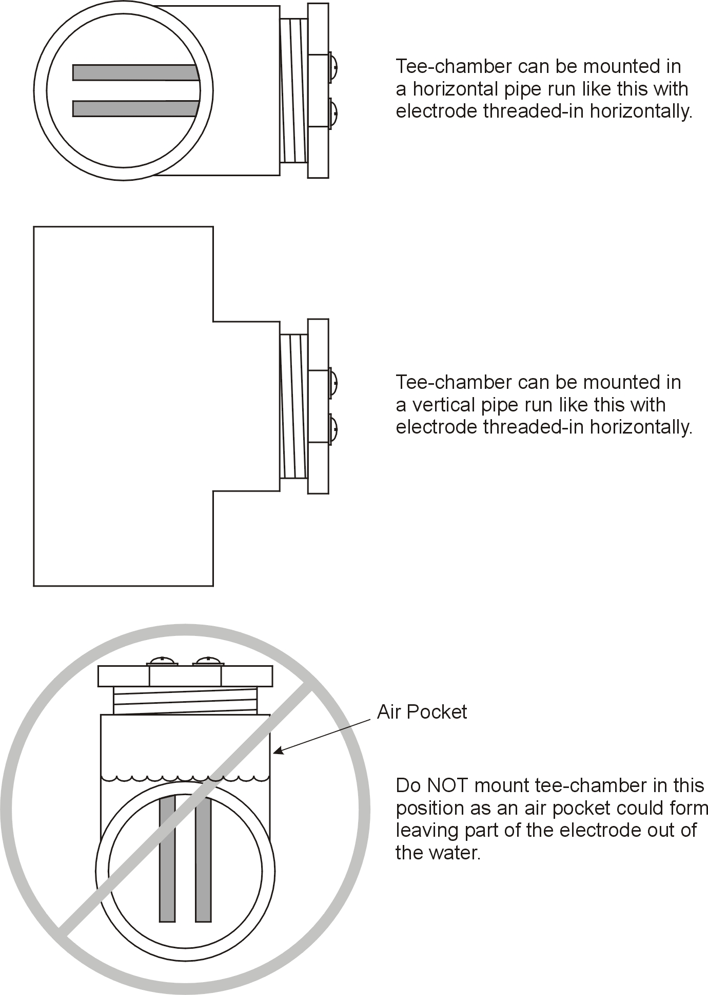 tee-chamber-mounting.jpg