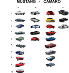 Mustang/Camaro