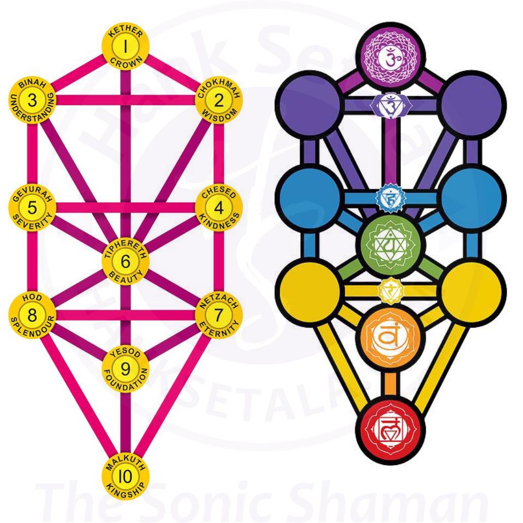 kabbalah-reference-diagram-.png