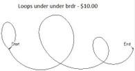 Loops under under brdr
