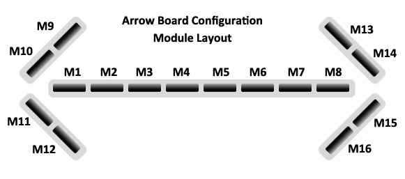 arrowboardlayout.jpg