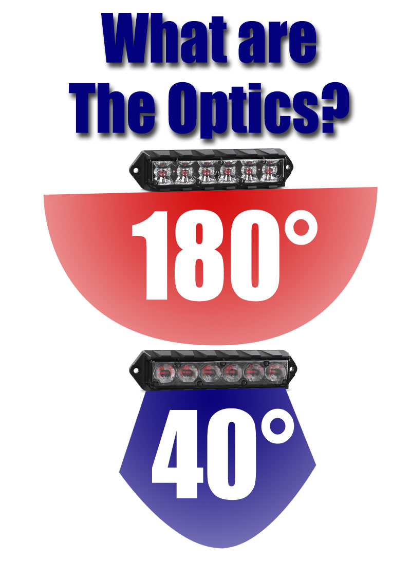 "What are optics? Feniex Fusion 49"" LED Light bar from Lone Star Public Safety"