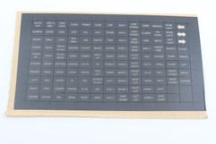 Replacement Label set for 4200 Mini Controller, 84-00004-01.