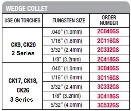 ck-wedge-collet-list-2.jpg