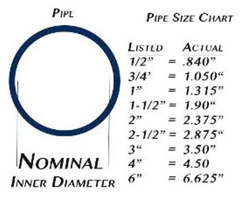 pipe-only-sizing.jpg