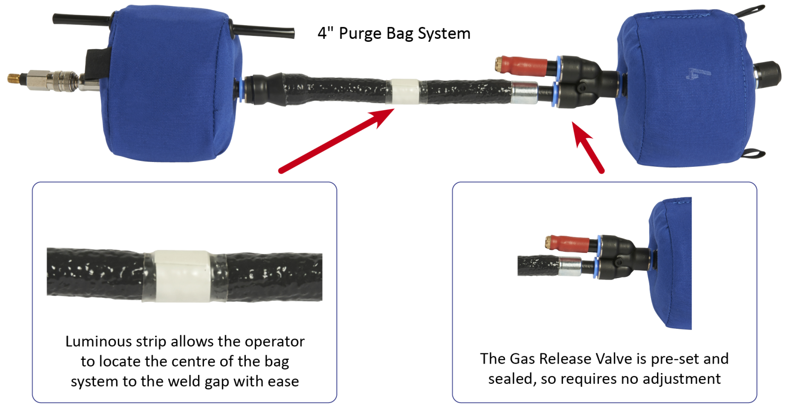 purge-bag-system.png