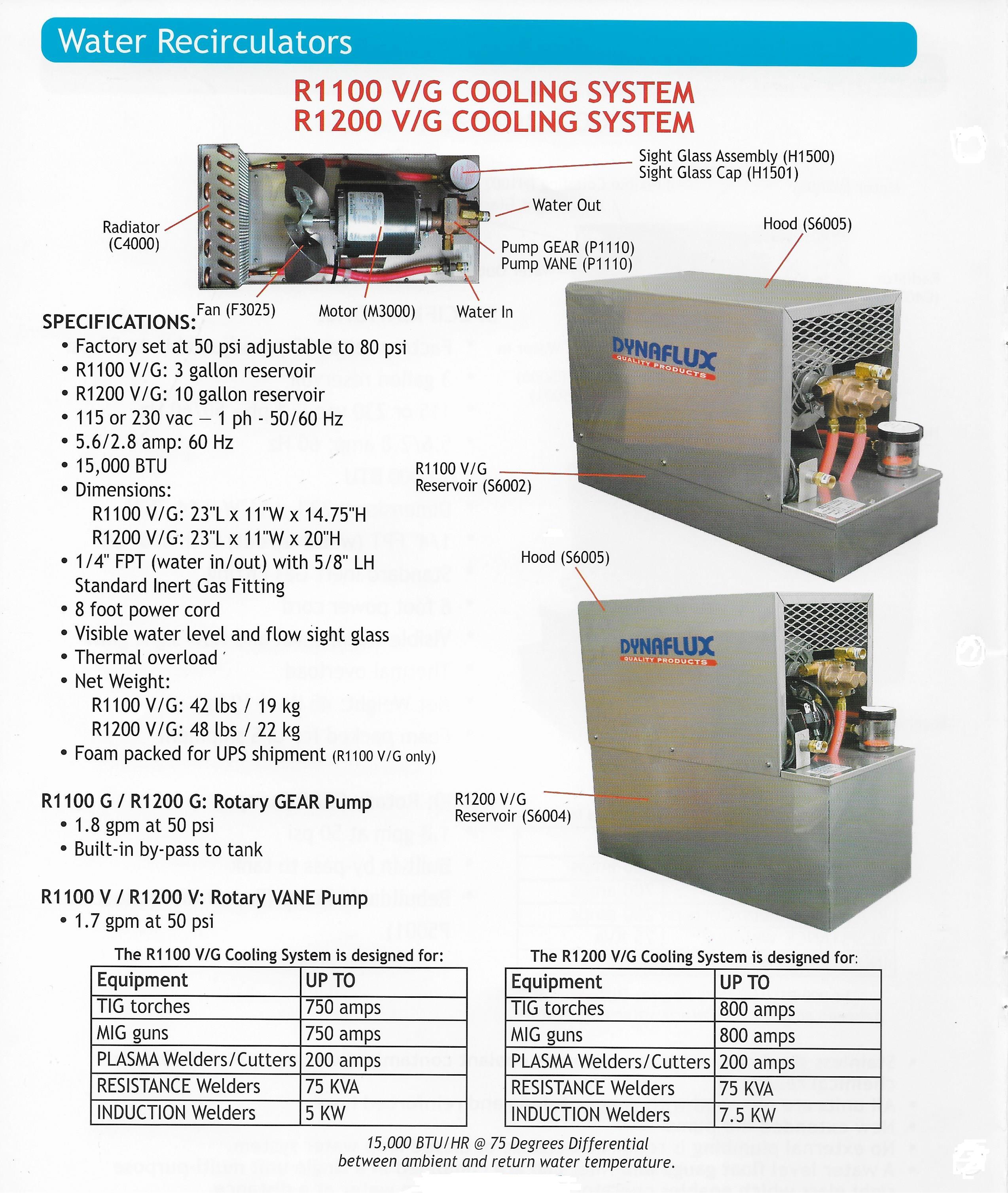 r1100-r1200-cooler.jpg