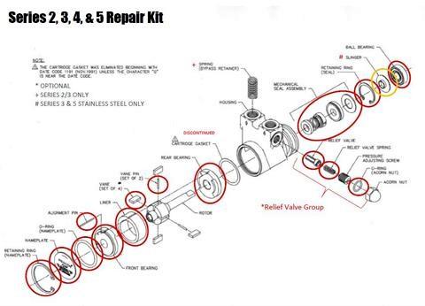 series-2-5-parts-kit.jpeg