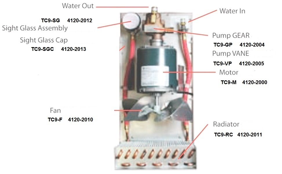 tweco-cooler-interior-parts-3.0.jpg