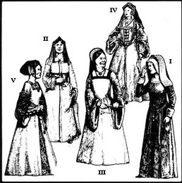 Early Tudor Patterns for Women