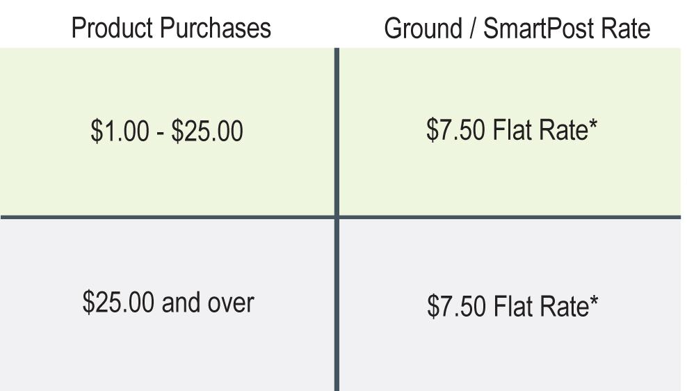 shipping-chart-smartpost2.jpg