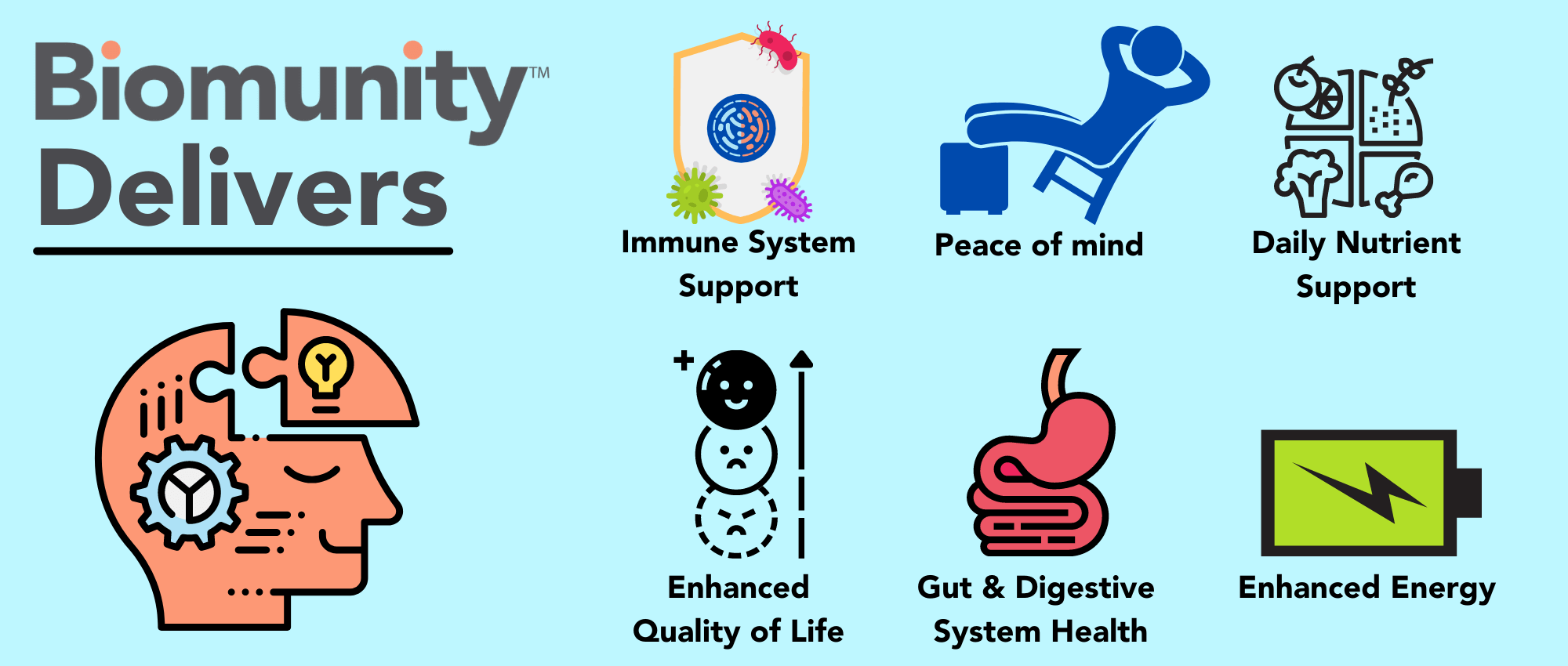 biomunity-immune-support-renadyl-kidney-health-8.png