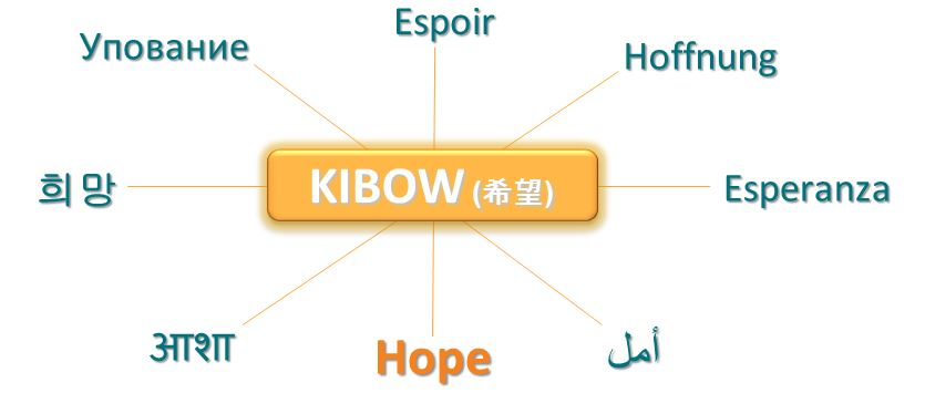 kibow-means-hope-1.jpg