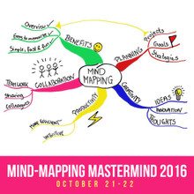 Mind-Mapping Mastermind 2016