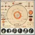 Heliocentric Worlds Of Sun Ra V.2-Sun Ra-Space Jazz CD