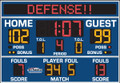 All American 8214EMC Basketball Scoreboard