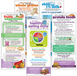 Set of MyPlate Food Group cards