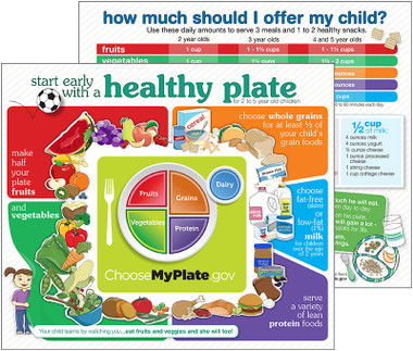 MyPlate Preschool Child Nutrition Guide