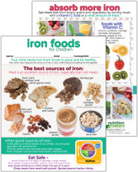 Iron Foods for Kids