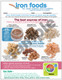Iron Foods for Older Babies & Toddlers