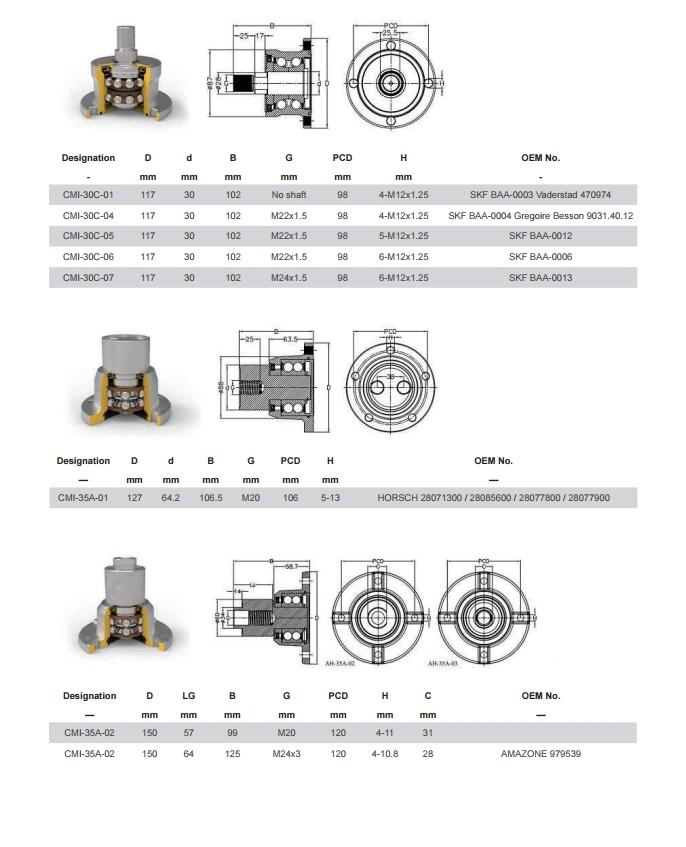 agri-hub-page-2.jpg