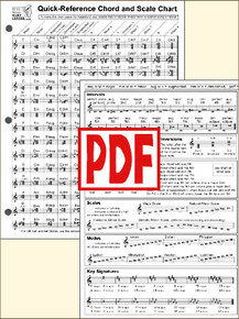 PDF Quick Reference Chords by Sylvia Woods