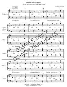 Minute Music Theory by Rhett Barnwell - PDF Download