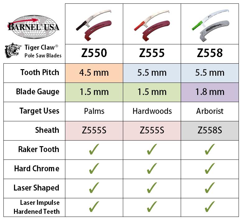 z55x-comparison.png