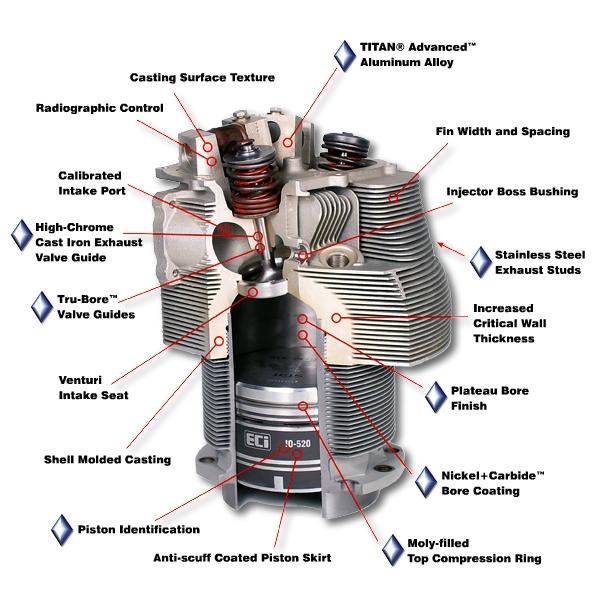 continental 0 300 engine parts manual online user manual u2022 rh pandadigital co Lycoming Engine Specifications Lycoming Engine Specifications