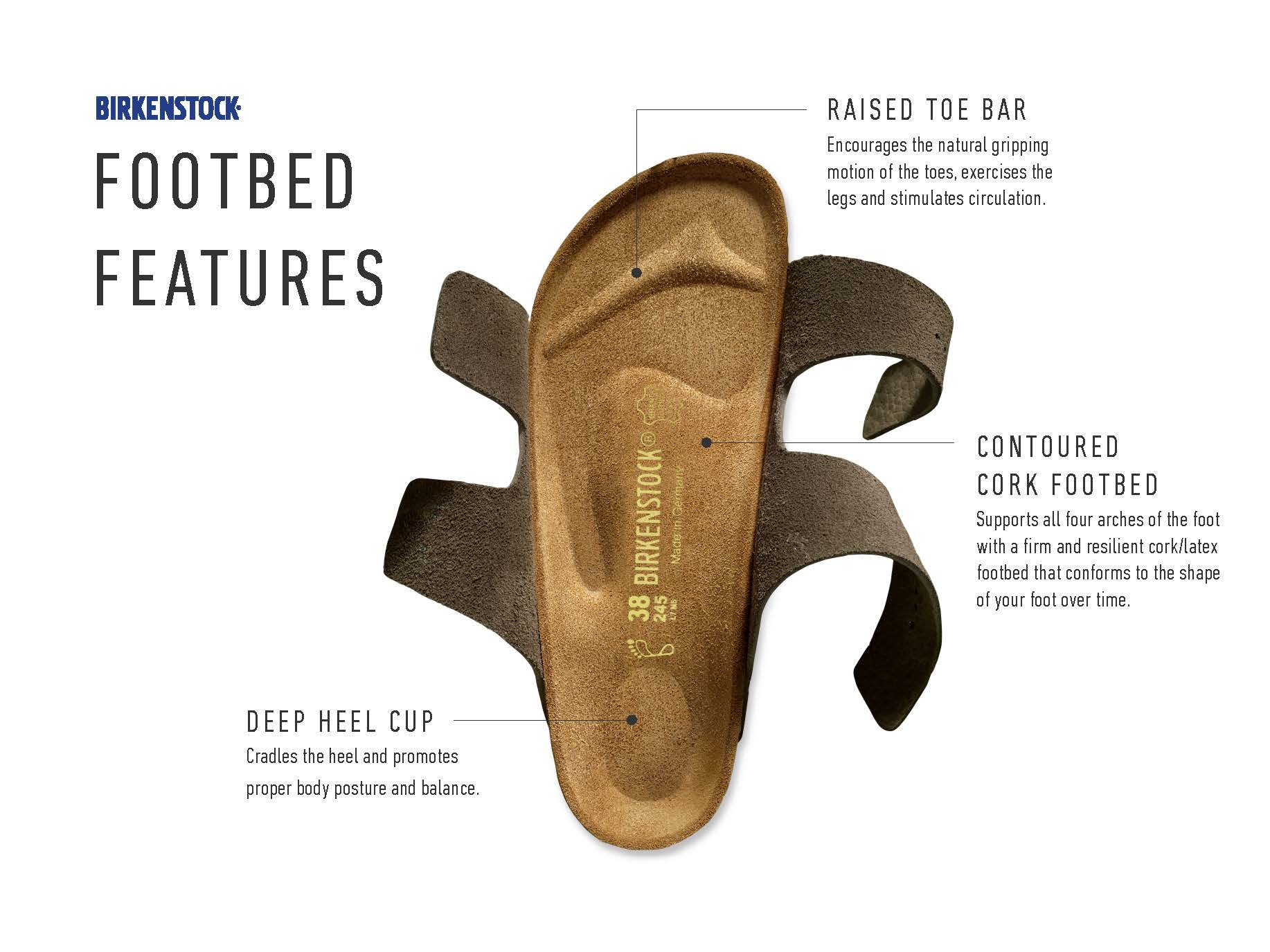 Are My Birkenstocks Fake? - Englin's Fine Footwear