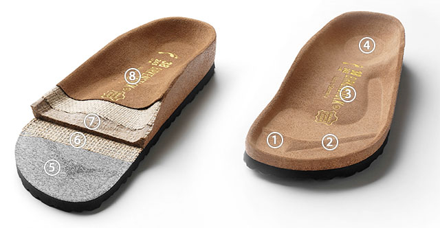 Cork Sole Dress Shoes
