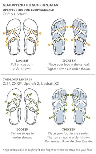 Chaco Sandal Adjustment