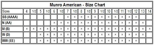 merrell size chart clothes australia