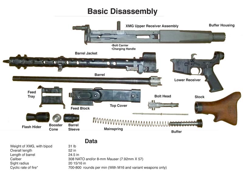 Mg34 Machine Gun Bolt Diagram - Wiring Diagrams IMG