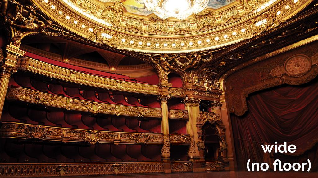 Rotunda Theater Backdrop