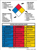 "9x12"" NFPA Hazard Rating Guide, Container Decal."