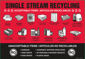 Single Stream Recycling Decals.  No Overnight Shipping Envelopes.