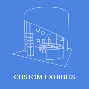 Custom Exhibits