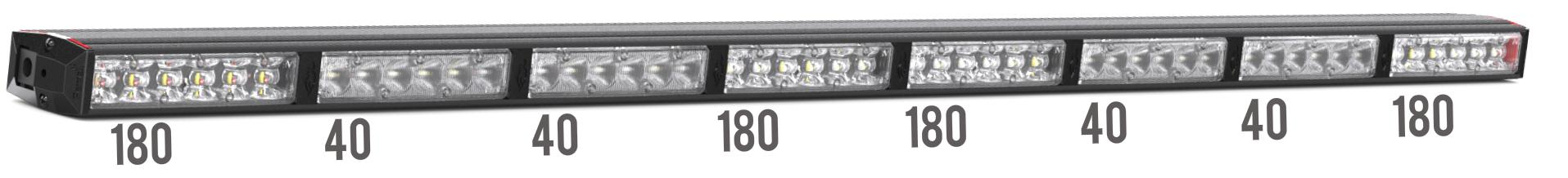 feniex-fusion-800-lightstick-various-optics.jpg