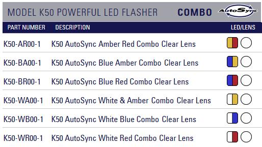 tecniq-k50-combo-color-autosync-buy-tecniq-at-covertlights.png