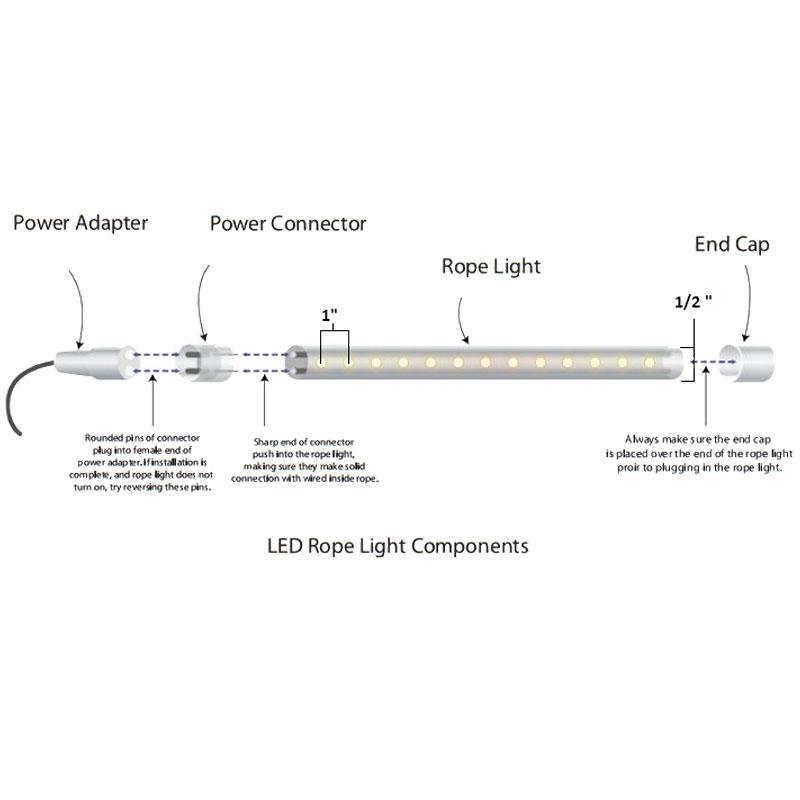 LED Rope Light Kit Dimensions