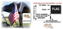 """SSP Flags ALASKA 11""""x15"""" Flag with Pole and EZ On Extended Straps Bracket SSP Flags EZ On & Off Extended Straps Pole and Bracket Diagram"""