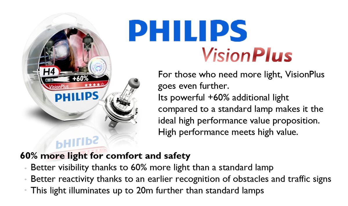 philips-visionplus-header-2.jpg